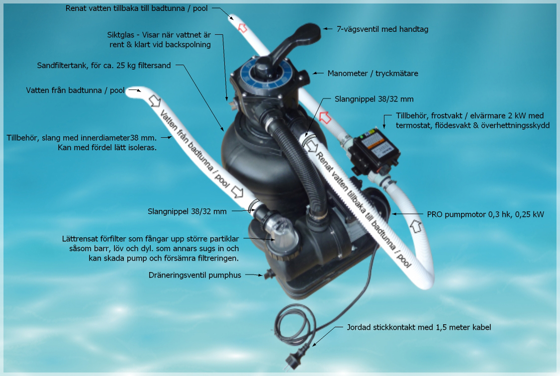 Info skiss 1 27-7-2012 1124